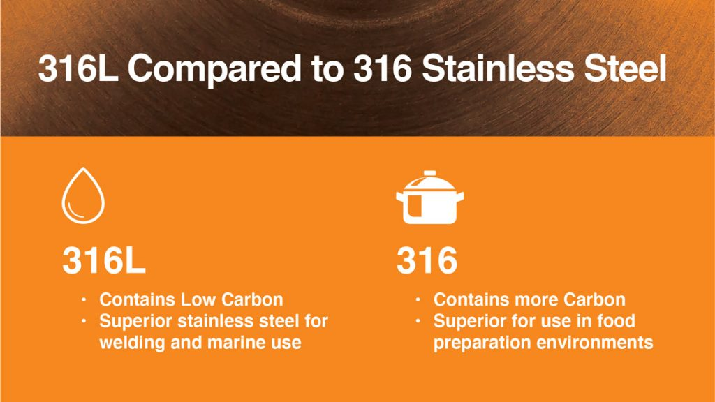 316L compared to 316 Stainless Steel comparison chart